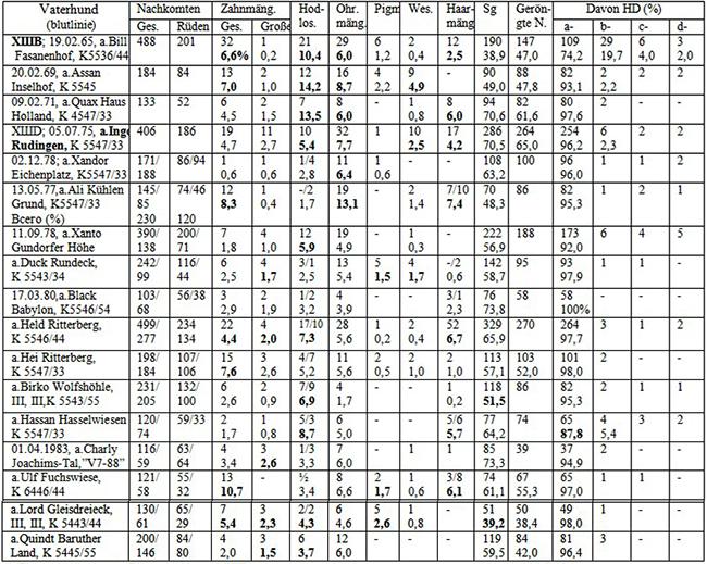 таблица производителей видеокарт gtx 1070 для майнинга